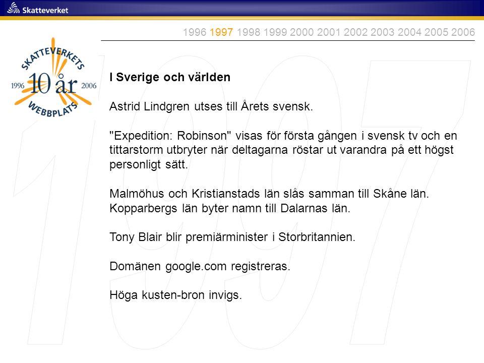 I Sverige och världen Astrid Lindgren utses till Årets svensk.