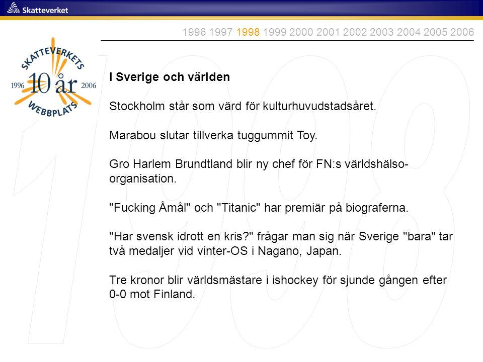 I Sverige och världen Stockholm står som värd för kulturhuvudstadsåret. Marabou slutar tillverka tuggummit Toy. Gro Harlem Brundtland blir ny chef för