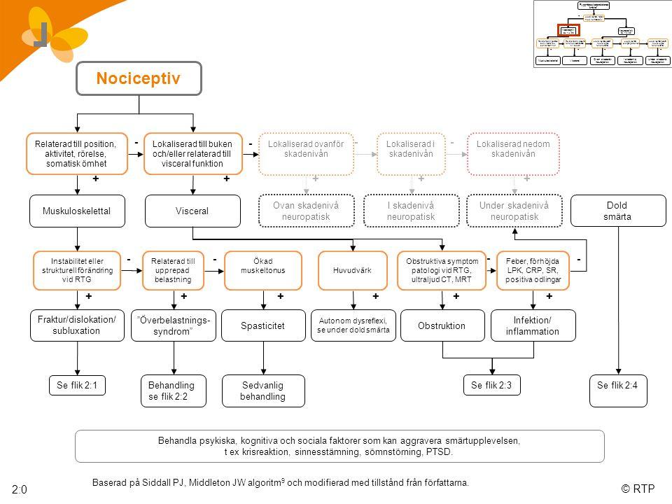 © RTP Fraktur/dislokation/subluxation  Instabilitet i ryggfraktur  Felställning i fraktur (kyfosering innebär ökad risk för smärta)  Degenerativa förändringar i närliggande segment  Fraktur i nedre extremiteten (osteoporos)  Luxation eller subluxation i höft (relaterat till spasticitet) Besvär relaterade till skelettala förändringar är relaterade till hur förändringen ligger i förhållande till den neurologiska funktionsnivån.