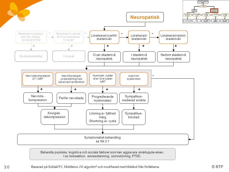 © RTP Neuropatisk Relaterad till position, aktivitet, rörelse, somatisk ömhet Relaterad till visceral funktion,lokaliserad till buken Lokaliserad ovan