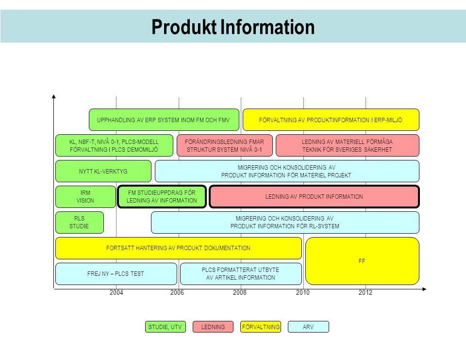 Produkt Information 2004 2006 20082010 2012 IRM VISION RLS STUDIE UPPHANDLING AV ERP SYSTEM INOM FM OCH FMV FREJ NY – PLCS TEST FÖRVALTNING AV PRODUKT