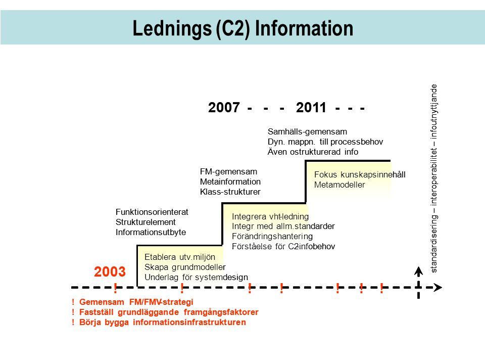 Lednings (C2) Information