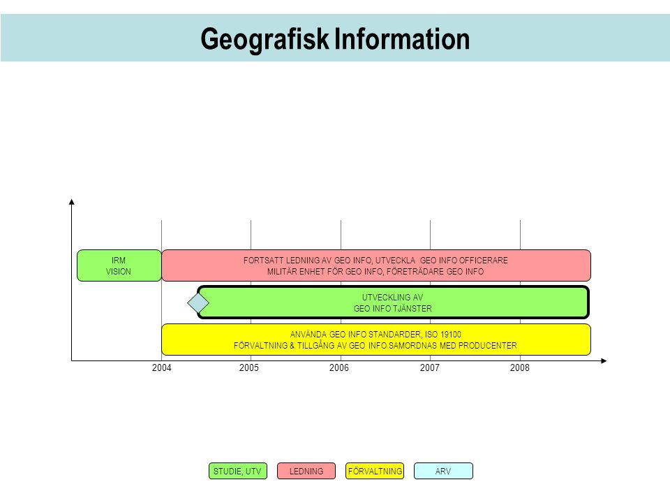 Geografisk Information 2004 2005 20062007 2008 IRM VISION UTVECKLING AV GEO INFO TJÄNSTER FORTSATT LEDNING AV GEO INFO, UTVECKLA GEO INFO OFFICERARE M