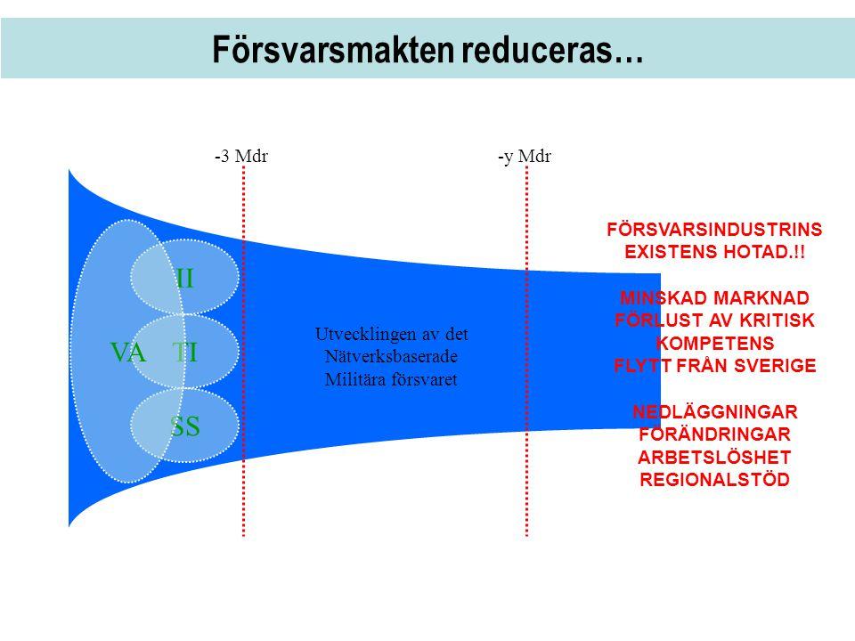 Försvarsmakten reduceras… -3 Mdr-y Mdr Utvecklingen av det Nätverksbaserade Militära försvaret SS TI II VA FÖRSVARSINDUSTRINS EXISTENS HOTAD.!! MINSKA