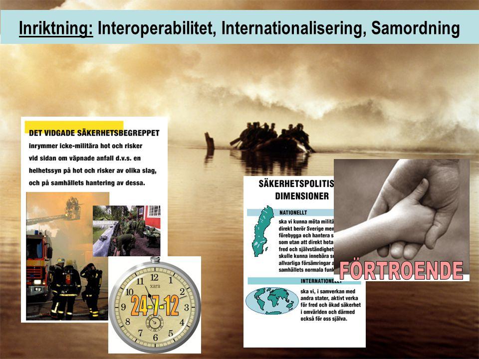 Inriktning: Interoperabilitet, Internationalisering, Samordning