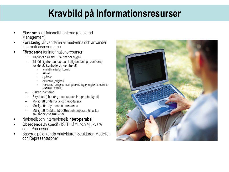 Kravbild på Informationsresurser • Ekonomisk, Rationellt hanterad (etablerad Management) • Förståelig, användarna är medvetna och använder Information