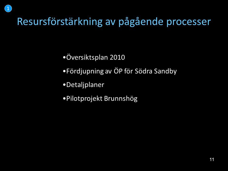 11 1 Resursförstärkning av pågående processer •Översiktsplan 2010 •Fördjupning av ÖP för Södra Sandby •Detaljplaner •Pilotprojekt Brunnshög
