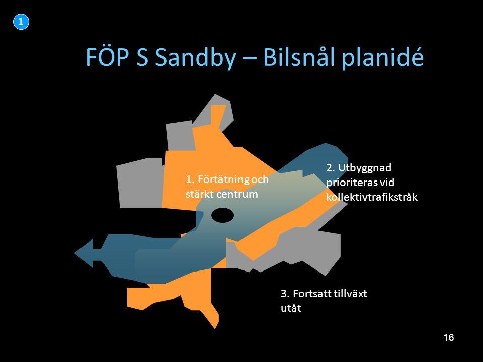 16 FÖP S Sandby – Bilsnål planidé 1 1. Förtätning och stärkt centrum 2. Utbyggnad prioriteras vid kollektivtrafikstråk 3. Fortsatt tillväxt utåt