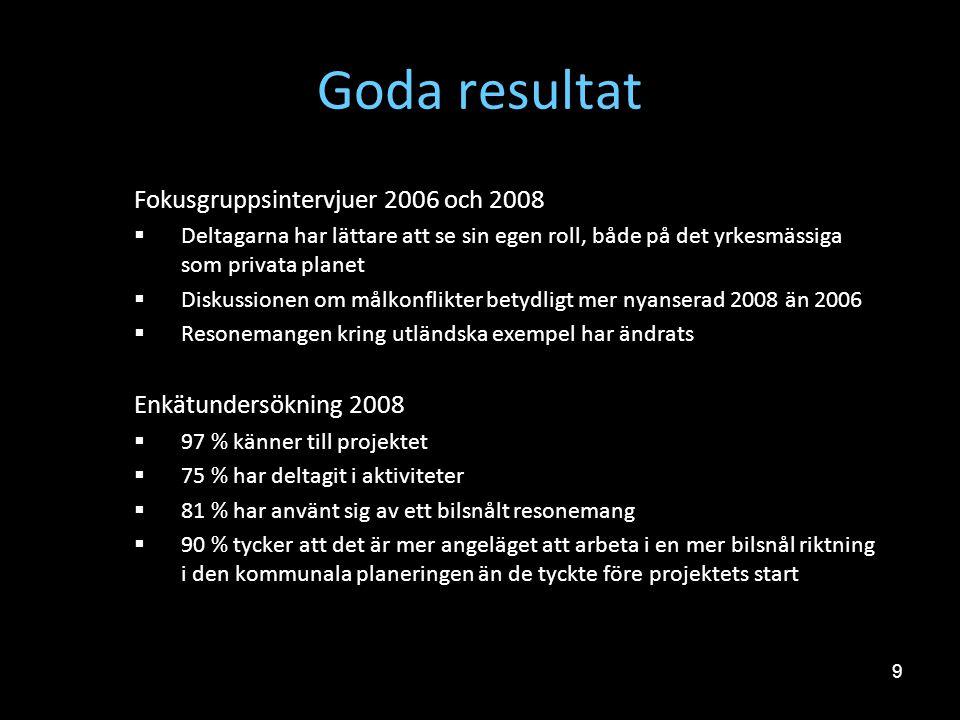 9 Goda resultat Fokusgruppsintervjuer 2006 och 2008  Deltagarna har lättare att se sin egen roll, både på det yrkesmässiga som privata planet  Disku