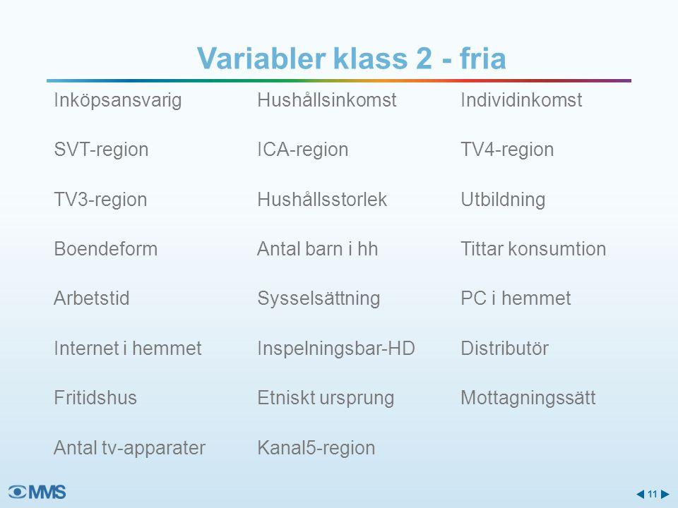 InköpsansvarigHushållsinkomstIndividinkomst SVT-regionICA-regionTV4-region TV3-regionHushållsstorlekUtbildning BoendeformAntal barn i hhTittar konsumt