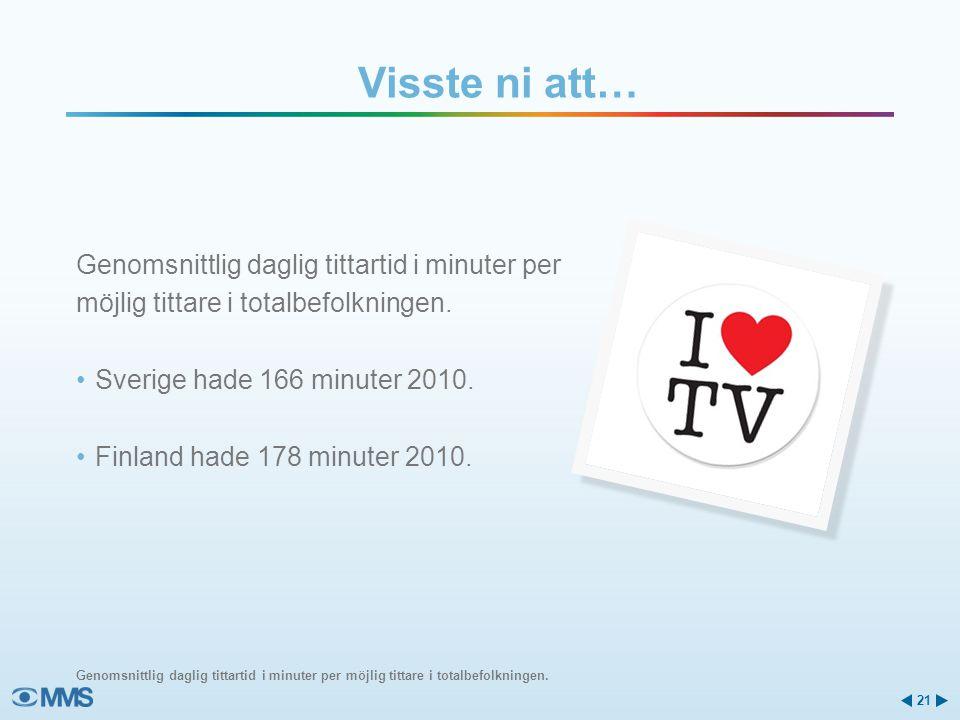 Visste ni att… Genomsnittlig daglig tittartid i minuter per möjlig tittare i totalbefolkningen. •Sverige hade 166 minuter 2010. •Finland hade 178 minu