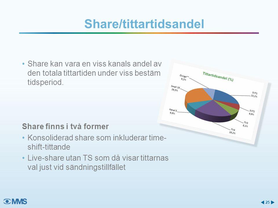 Share/tittartidsandel •Share kan vara en viss kanals andel av den totala tittartiden under viss bestäm tidsperiod. Share finns i två former •Konsolide