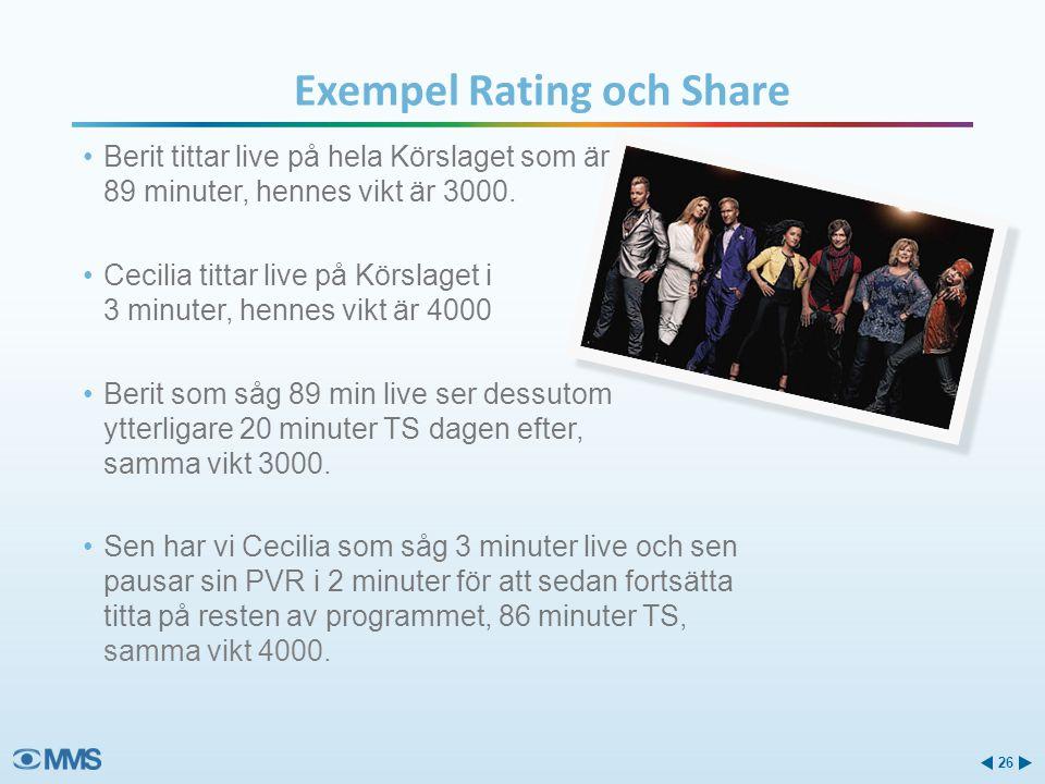 Exempel Rating och Share •Berit tittar live på hela Körslaget som är 89 minuter, hennes vikt är 3000. •Cecilia tittar live på Körslaget i 3 minuter, h