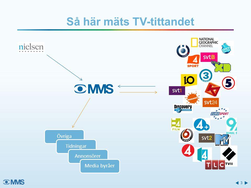 Så här mäts TV-tittandet 3 Övriga Tidningar Annonsörer Media byråer