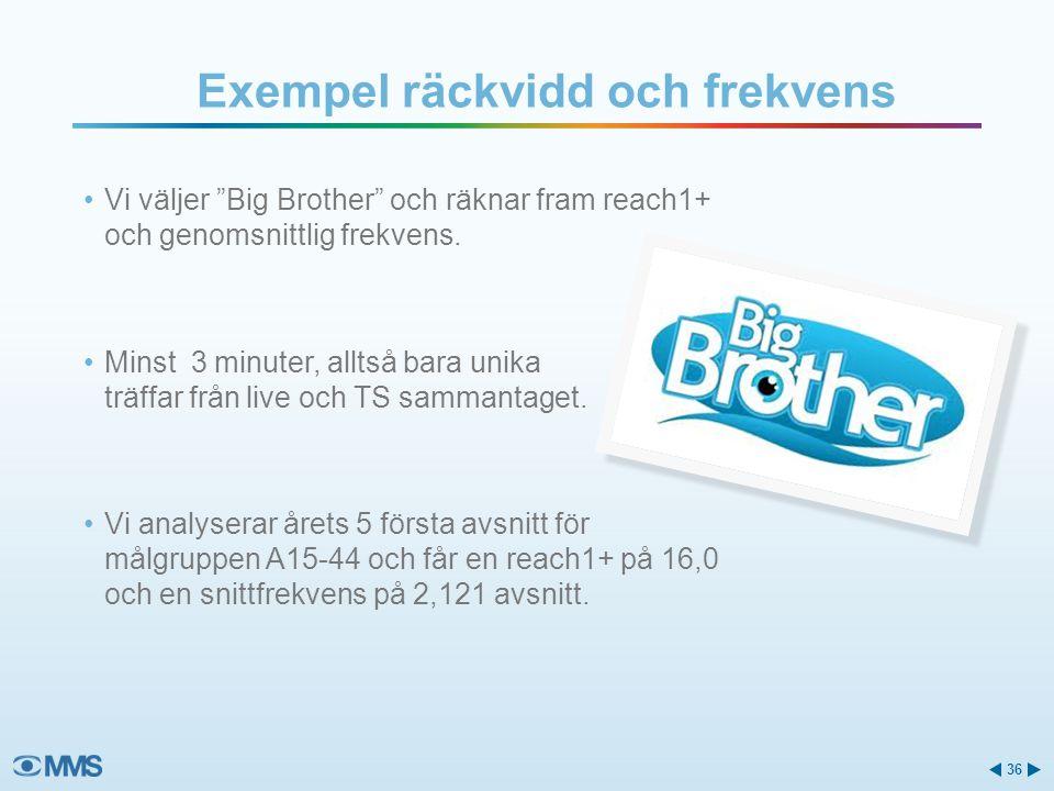 """Exempel räckvidd och frekvens •Vi väljer """"Big Brother"""" och räknar fram reach1+ och genomsnittlig frekvens. •Minst 3 minuter, alltså bara unika träffar"""