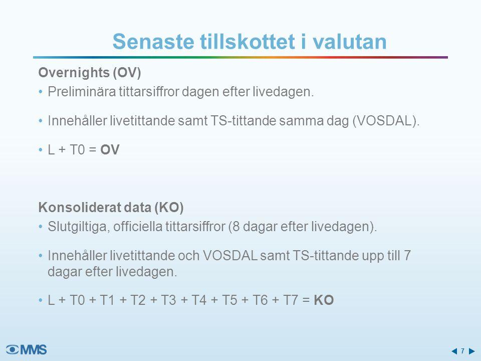 Overnights (OV) •Preliminära tittarsiffror dagen efter livedagen. •Innehåller livetittande samt TS-tittande samma dag (VOSDAL). •L + T0 = OV Konsolide