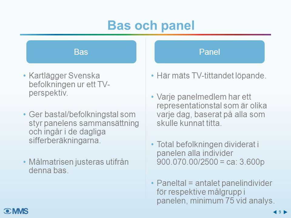 Bas och panel •Kartlägger Svenska befolkningen ur ett TV- perspektiv. •Ger bastal/befolkningstal som styr panelens sammansättning och ingår i de dagli