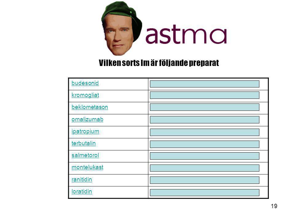 19 Vilken sorts lm är följande preparat budesonidAntinflamatorisk Glukokortikoid kromogliatAntiinflamatoriska LM mot allergi beklometasonAntinflamator