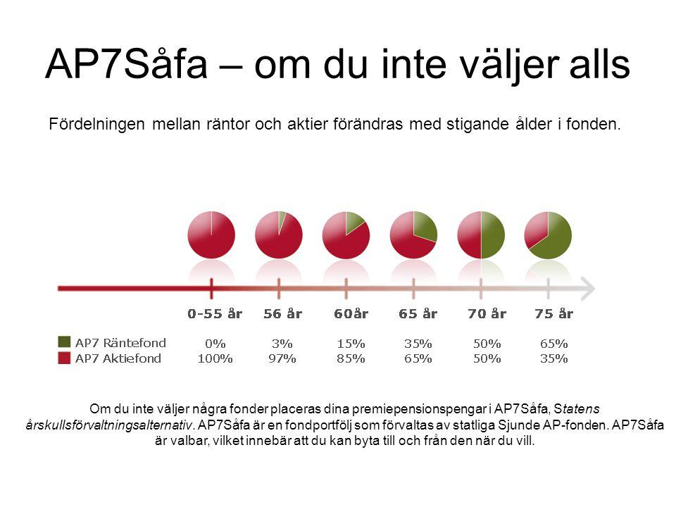 AP7Såfa – om du inte väljer alls Om du inte väljer några fonder placeras dina premiepensionspengar i AP7Såfa, Statens årskullsförvaltningsalternativ.