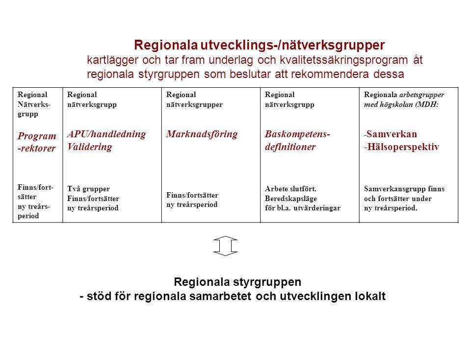 Regionala utvecklings-/nätverksgrupper kartlägger och tar fram underlag och kvalitetssäkringsprogram åt regionala styrgruppen som beslutar att rekomme