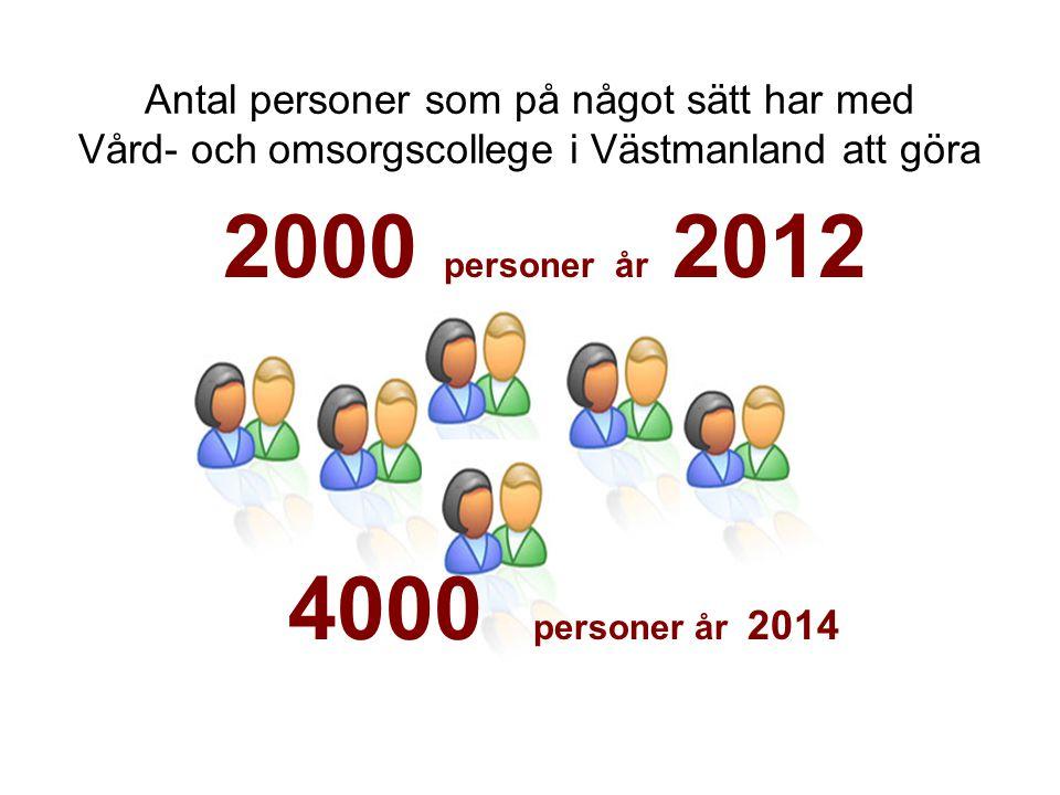 Antal personer som på något sätt har med Vård- och omsorgscollege i Västmanland att göra 2000 personer år 2012 4000 personer år 2014