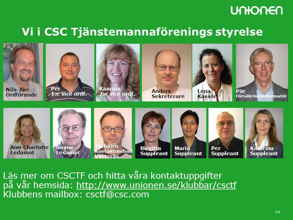 14 Vi i CSC Tjänstemannaförenings styrelse Nils-Åke Ordförande Anders Sekreterare Lena Kassör Pär Försäkringsinformatör Per 1:e vice ordf.