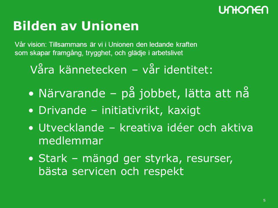 5 Bilden av Unionen •Närvarande – på jobbet, lätta att nå •Drivande – initiativrikt, kaxigt •Utvecklande – kreativa idéer och aktiva medlemmar •Stark – mängd ger styrka, resurser, bästa servicen och respekt Våra kännetecken – vår identitet: Vår vision: Tillsammans är vi i Unionen den ledande kraften som skapar framgång, trygghet, och glädje i arbetslivet
