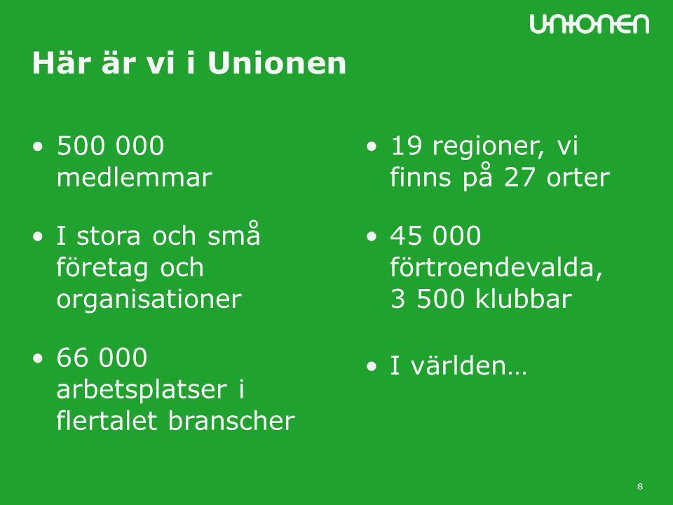 8 Här är vi i Unionen •500 000 medlemmar •I stora och små företag och organisationer •66 000 arbetsplatser i flertalet branscher •19 regioner, vi finns på 27 orter •45 000 förtroendevalda, 3 500 klubbar •I världen…
