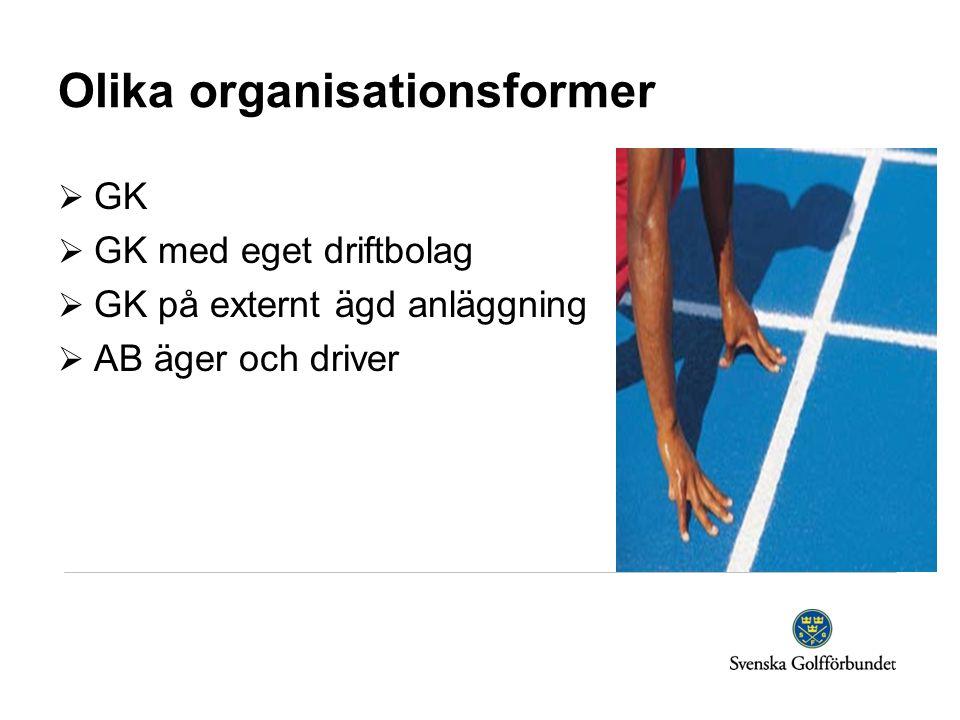 Olika organisationsformer  GK  GK med eget driftbolag  GK på externt ägd anläggning  AB äger och driver