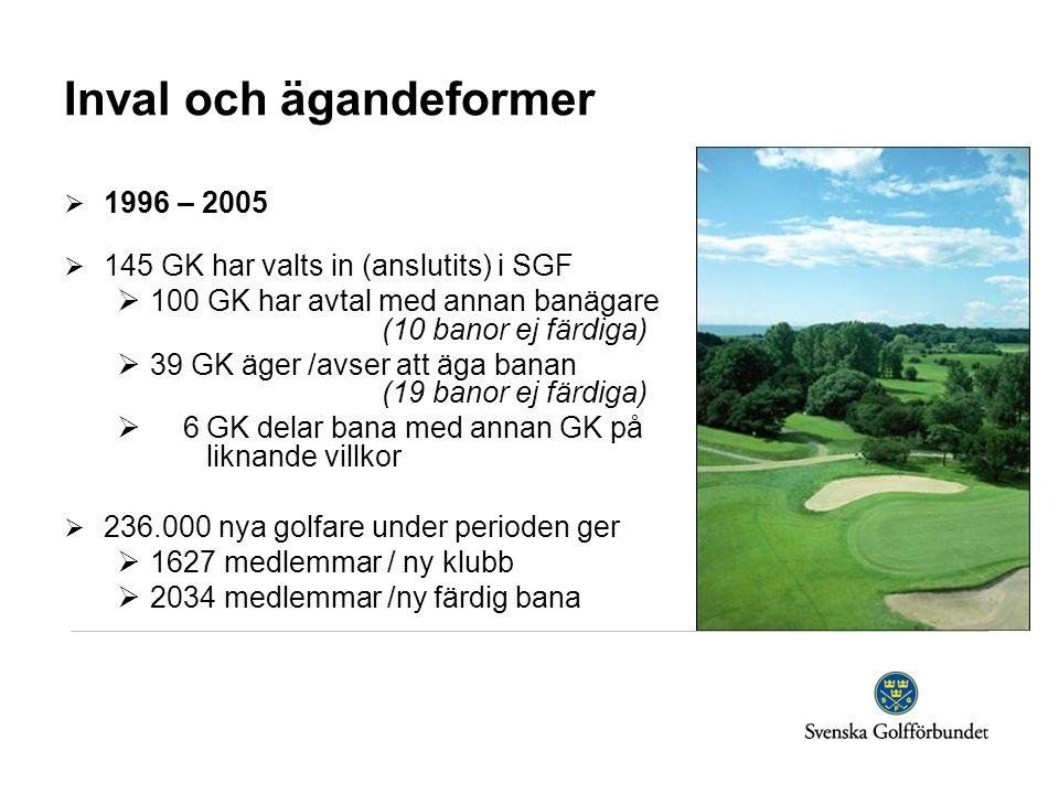 Inval och ägandeformer  1996 – 2005  145 GK har valts in (anslutits) i SGF  100 GK har avtal med annan banägare (10 banor ej färdiga)  39 GK äger /avser att äga banan (19 banor ej färdiga)  6 GK delar bana med annan GK på liknande villkor  236.000 nya golfare under perioden ger  1627 medlemmar / ny klubb  2034 medlemmar /ny färdig bana