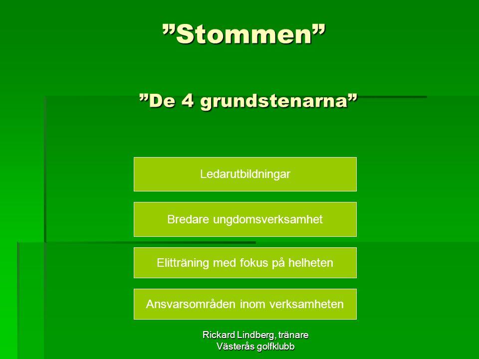 """Rickard Lindberg, tränare Västerås golfklubb """"Stommen"""" """"De 4 grundstenarna"""" Ledarutbildningar Bredare ungdomsverksamhet Elitträning med fokus på helhe"""