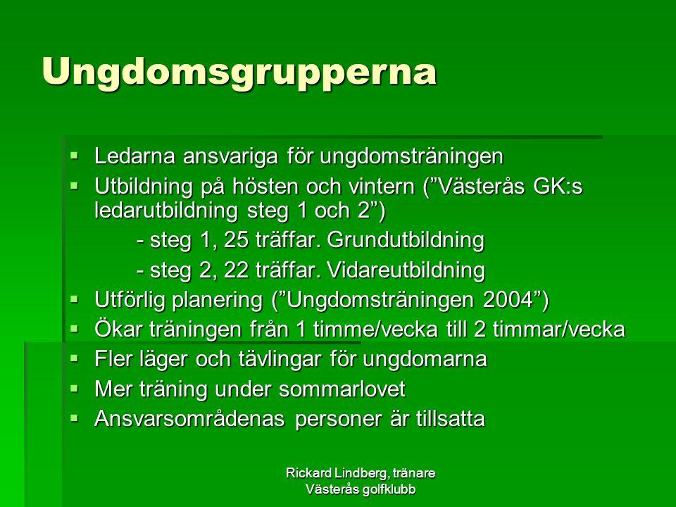 Rickard Lindberg, tränare Västerås golfklubb Elitgrupperna  En seriös och ambitiös elitverksamhet  Ett helhetstänkande ( utbildning för elitspelare)  Träning året runt - Teknikträning, fas 1-4 - Fysträning, fas 1-5 - Utvecklingssamtal, fas 1-8 - Gruppmöten, fas 1-14 - Kostlära, fas 1-5  Utbildade coacher och specialtränare  Mer tid för aktiv coaching
