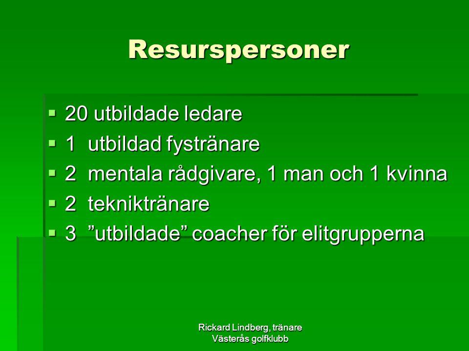 Rickard Lindberg, tränare Västerås golfklubb Resurspersoner  20 utbildade ledare  1 utbildad fystränare  2 mentala rådgivare, 1 man och 1 kvinna  2 tekniktränare  3 utbildade coacher för elitgrupperna