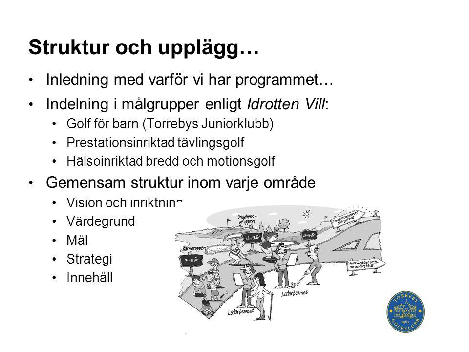 Struktur och upplägg… • Inledning med varför vi har programmet… • Indelning i målgrupper enligt Idrotten Vill: •Golf för barn (Torrebys Juniorklubb) •Prestationsinriktad tävlingsgolf •Hälsoinriktad bredd och motionsgolf • Gemensam struktur inom varje område •Vision och inriktning •Värdegrund •Mål •Strategi •Innehåll