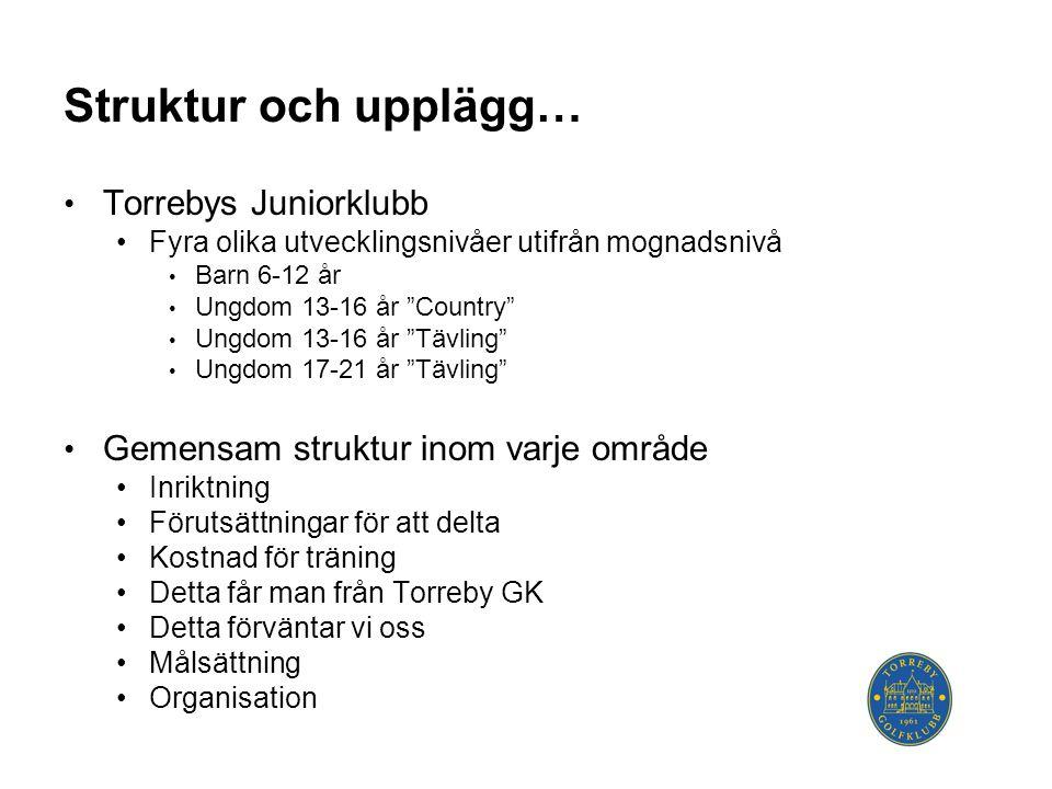 Struktur och upplägg… • Torrebys Juniorklubb •Fyra olika utvecklingsnivåer utifrån mognadsnivå • Barn 6-12 år • Ungdom 13-16 år Country • Ungdom 13-16 år Tävling • Ungdom 17-21 år Tävling • Gemensam struktur inom varje område •Inriktning •Förutsättningar för att delta •Kostnad för träning •Detta får man från Torreby GK •Detta förväntar vi oss •Målsättning •Organisation