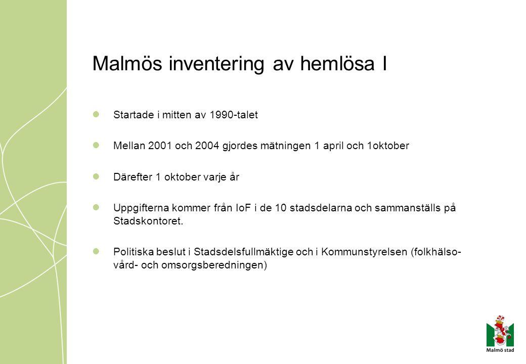 Malmös inventering av hemlösa I  Startade i mitten av 1990-talet  Mellan 2001 och 2004 gjordes mätningen 1 april och 1oktober  Därefter 1 oktober v