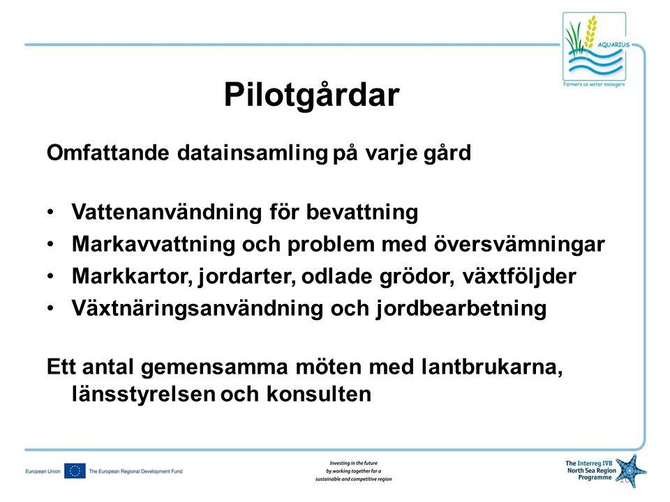 Pilotgårdar Omfattande datainsamling på varje gård •Vattenanvändning för bevattning •Markavvattning och problem med översvämningar •Markkartor, jordar