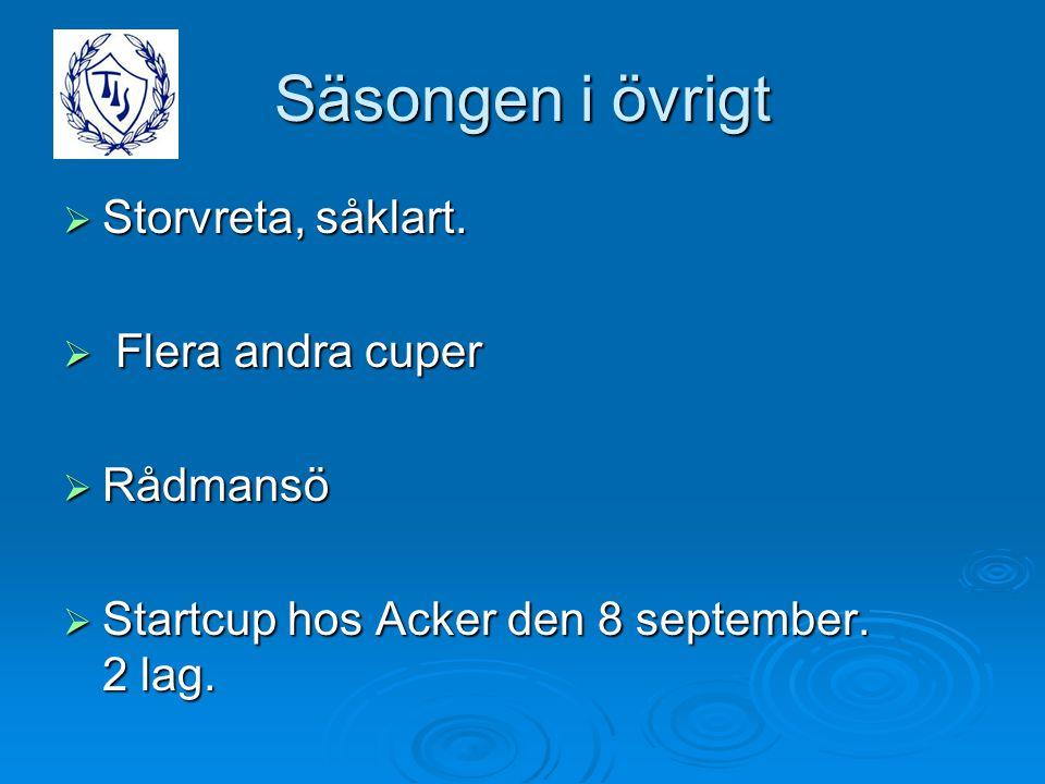 Säsongen i övrigt  Storvreta, såklart.  Flera andra cuper  Rådmansö  Startcup hos Acker den 8 september. 2 lag.