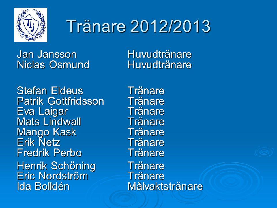 Tränare 2012/2013 Jan JanssonHuvudtränare Niclas Osmund Huvudtränare Stefan EldeusTränare Patrik GottfridssonTränare Eva LaigarTränare Mats LindwallTr