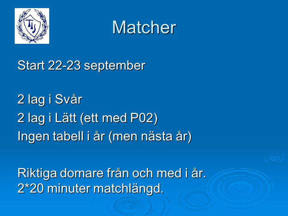 Matcher Start 22-23 september 2 lag i Svår 2 lag i Lätt (ett med P02) Ingen tabell i år (men nästa år) Riktiga domare från och med i år. 2*20 minuter
