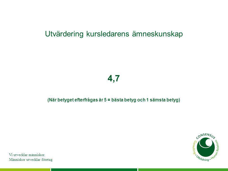 Utvärdering kursledarens ämneskunskap 4,7 (När betyget efterfrågas är 5 = bästa betyg och 1 sämsta betyg)