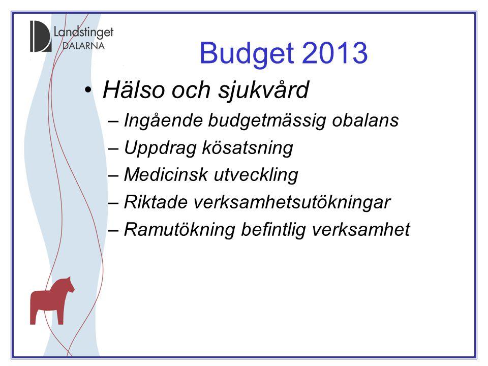 Budget 2013 •Hälso och sjukvård –Ingående budgetmässig obalans –Uppdrag kösatsning –Medicinsk utveckling –Riktade verksamhetsutökningar –Ramutökning befintlig verksamhet