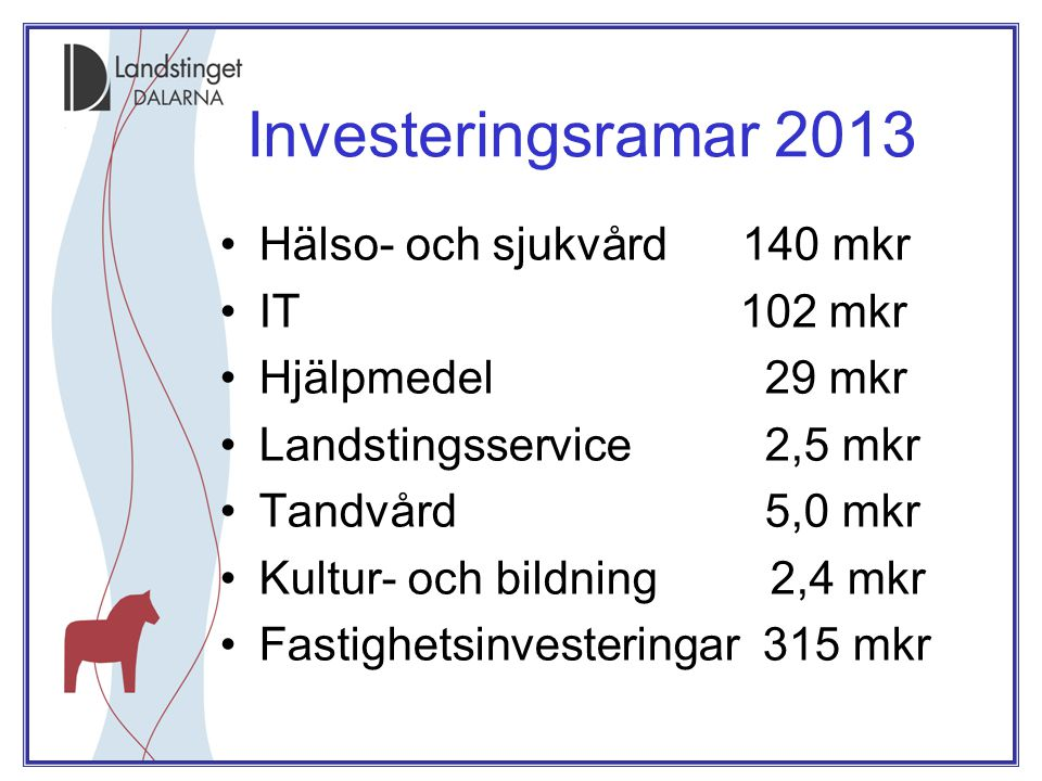 Investeringsramar 2013 •Hälso- och sjukvård 140 mkr •IT 102 mkr •Hjälpmedel 29 mkr •Landstingsservice 2,5 mkr •Tandvård 5,0 mkr •Kultur- och bildning 2,4 mkr •Fastighetsinvesteringar 315 mkr