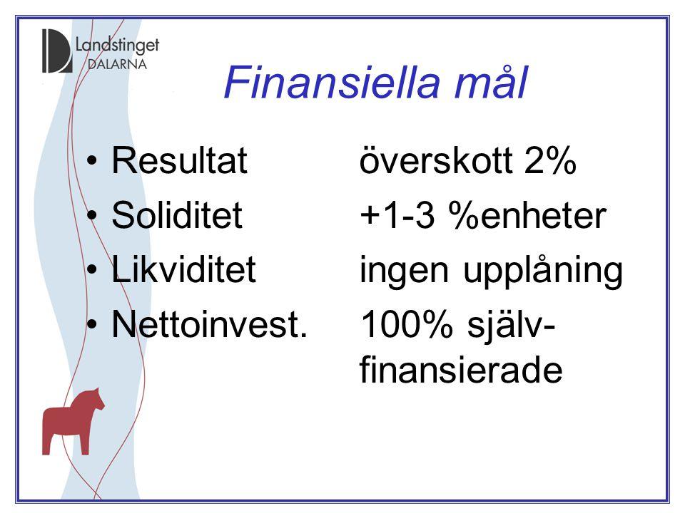 Ekonomisk strategi •Kostnadsnivå max i nivå med liknande landsting (=igångsatt via åtgärdsplan för ekonomi i balans) •Koncerngemensam ansats •Riktade åtgärder i steg III/IV 2013 •Generella årliga krav på 0,5% kostnadsminskningar 2013-2016 •Intäktsförstärkning •Framtidsplan 2025 •Modernisera ekonomistyrning
