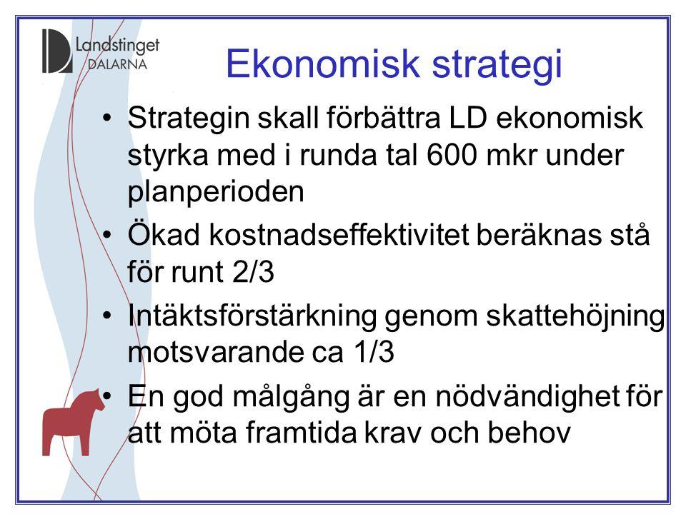 Ekonomisk strategi •Strategin skall förbättra LD ekonomisk styrka med i runda tal 600 mkr under planperioden •Ökad kostnadseffektivitet beräknas stå för runt 2/3 •Intäktsförstärkning genom skattehöjning motsvarande ca 1/3 •En god målgång är en nödvändighet för att möta framtida krav och behov