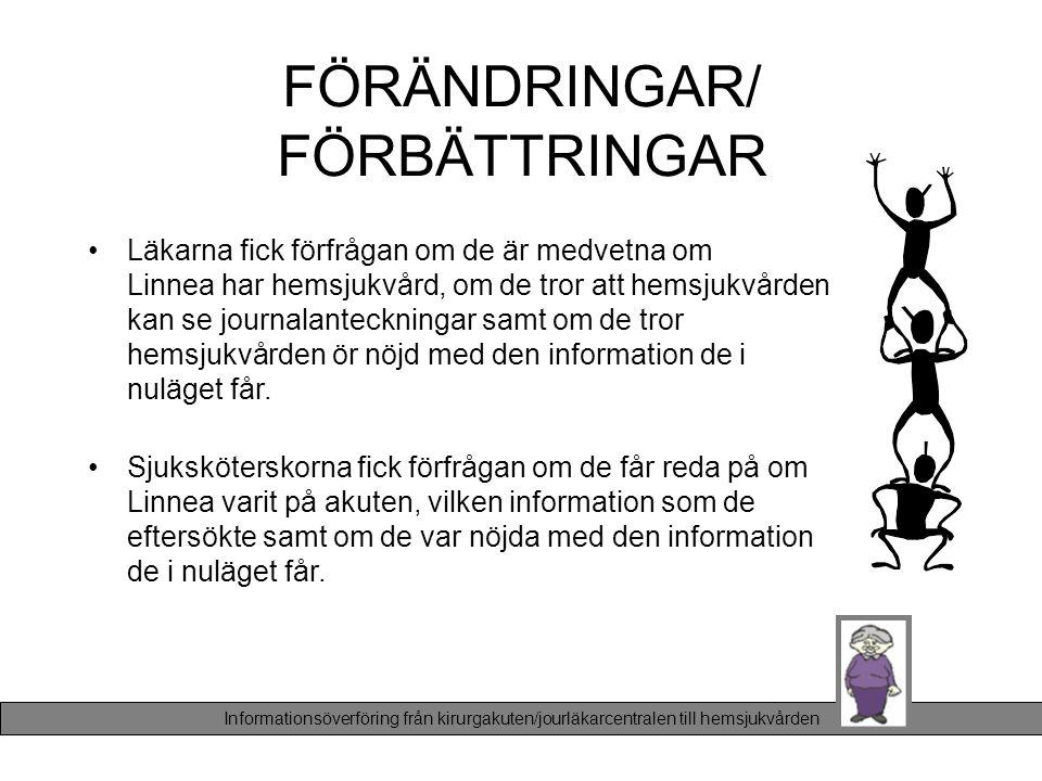 FÖRÄNDRINGAR/ FÖRBÄTTRINGAR •Läkarna fick förfrågan om de är medvetna om Linnea har hemsjukvård, om de tror att hemsjukvården kan se journalanteckning