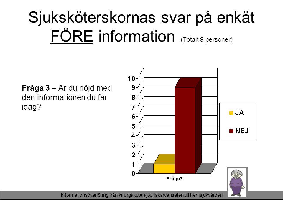 Sjuksköterskornas svar på enkät FÖRE information (Totalt 9 personer) Fråga 3 – Är du nöjd med den informationen du får idag? Informationsöverföring fr