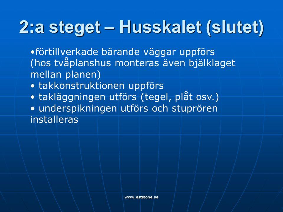www.eststone.se