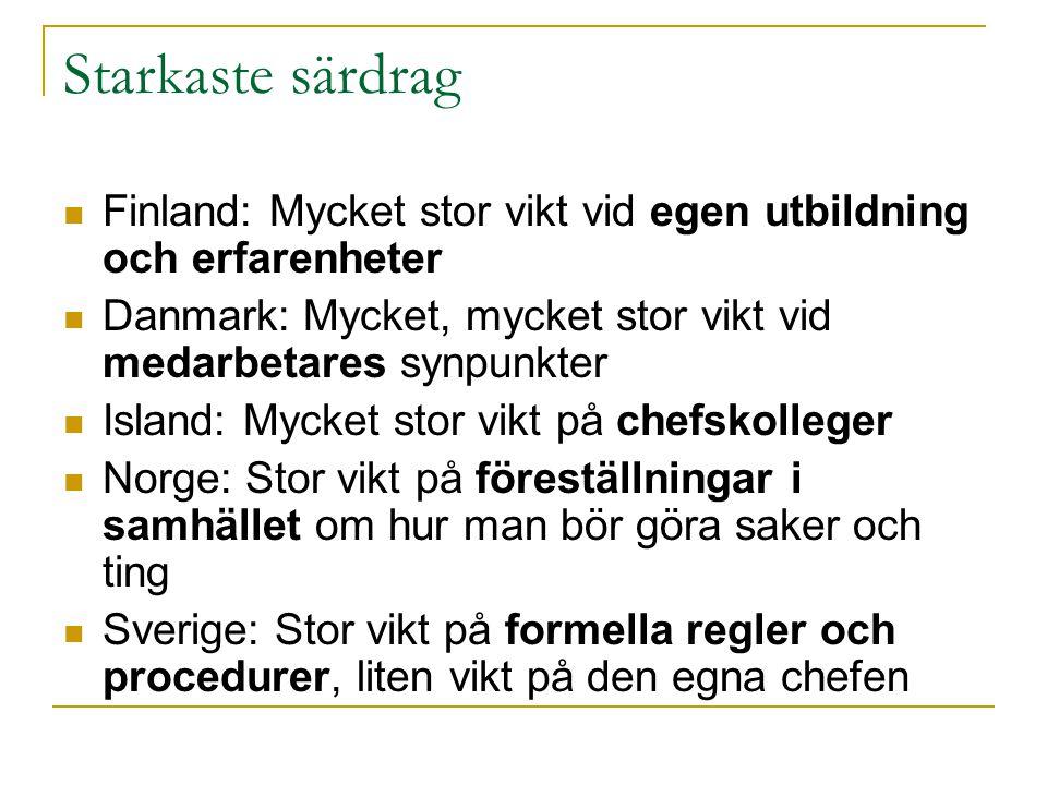 Starkaste särdrag  Finland: Mycket stor vikt vid egen utbildning och erfarenheter  Danmark: Mycket, mycket stor vikt vid medarbetares synpunkter  I