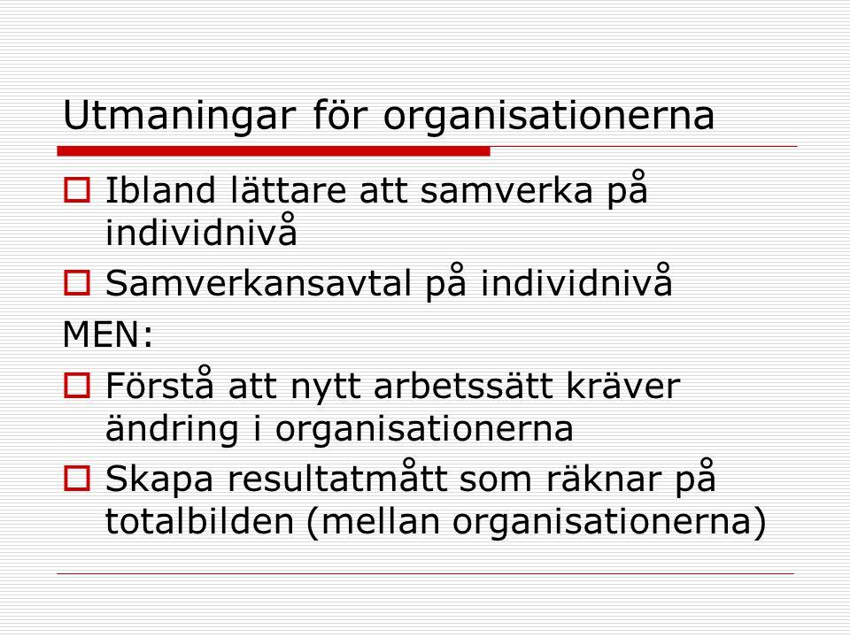 Utmaningar för organisationerna  Ibland lättare att samverka på individnivå  Samverkansavtal på individnivå MEN:  Förstå att nytt arbetssätt kräver